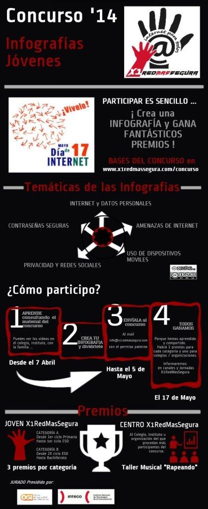x1redmassegura Concurso Infografías Jovenes_Jurado